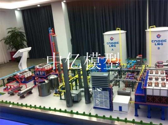 山西大庆炼油厂模型